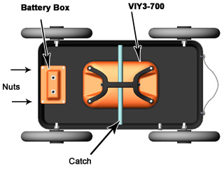 Cart-36 with VIY3-700 GPR