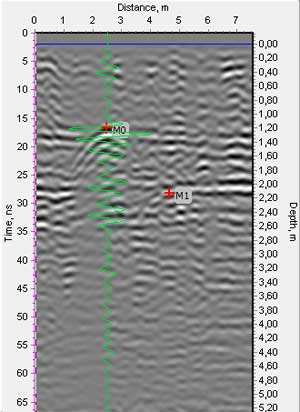 Synchro software for VIY3 ground penetrating radar_B-scan