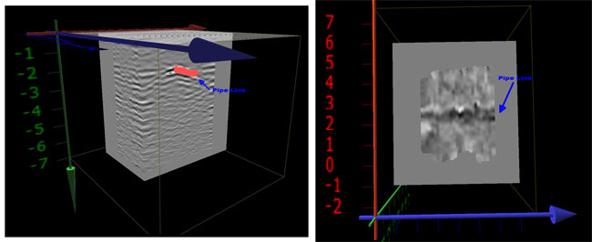 3D view of GPR data